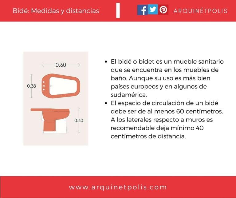 Guia De Medidas Y Colocacion De Muebles Sanitarios Arquinetpolis